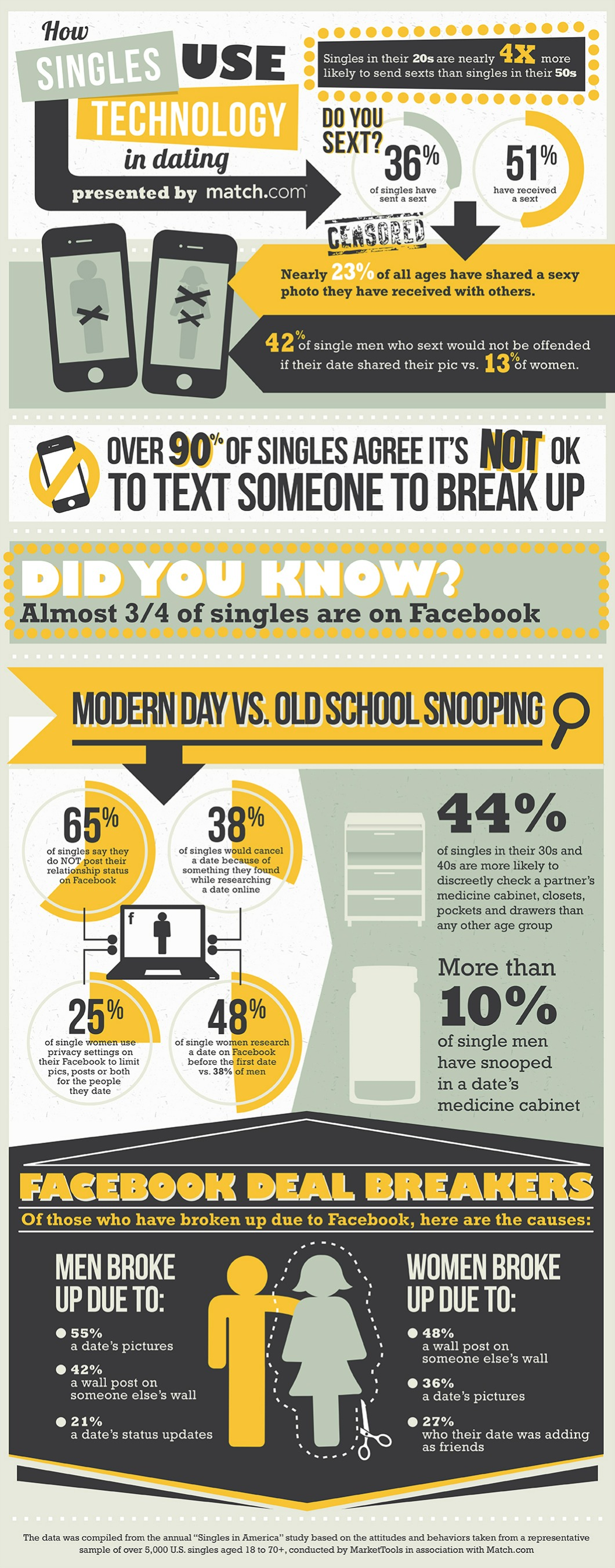 JC Social Media Mashable Infographic