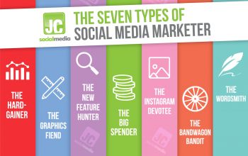 The seven types of social media marketer. Which one are you?